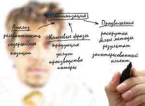Советы по регистрации и подбору домена для сайта и блога